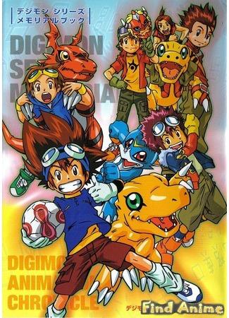 аниме Дигимон: Грань Цифрового мира (Digimon Frontier) 21.11.11